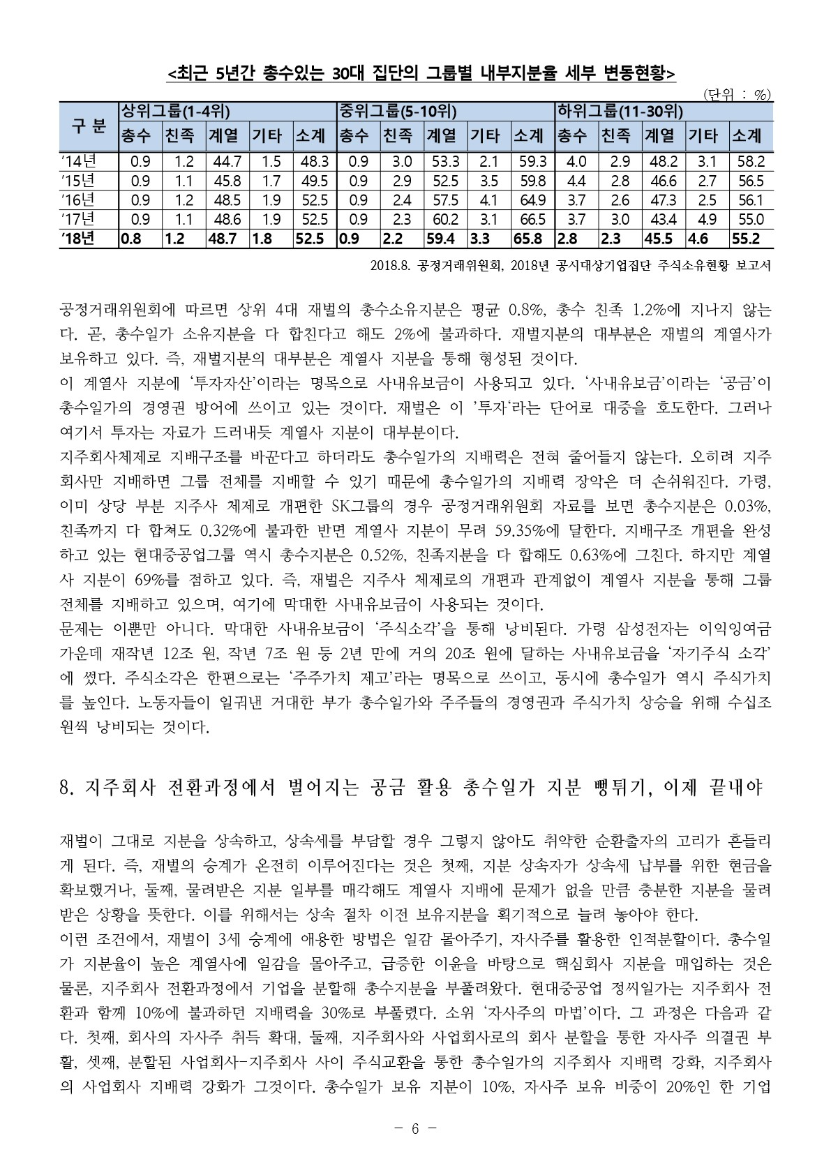 2019 사내유보금 현황 보도자료6.jpg