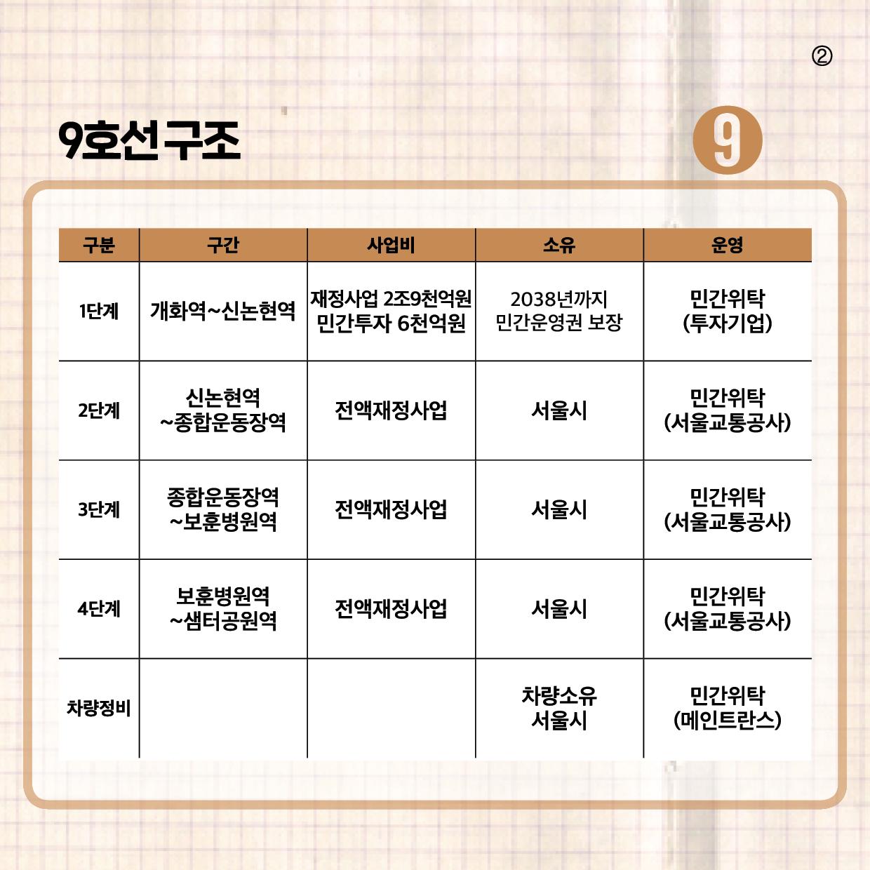 9호선 (2).png