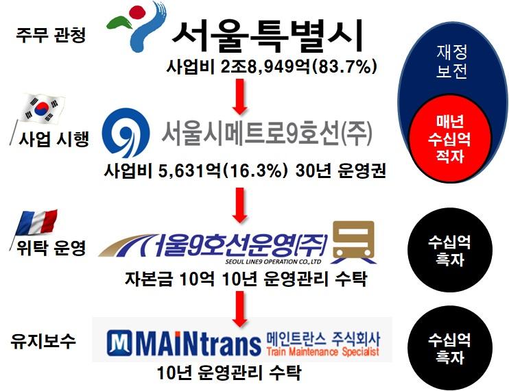 77-지역_9호선공영화시민대책위.jpg
